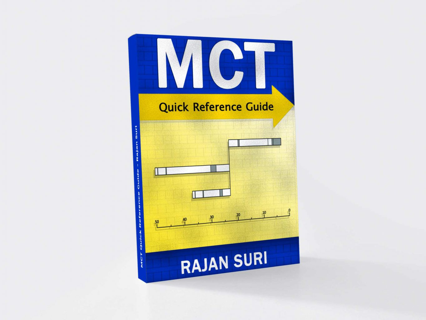 MCT-maps - Functions